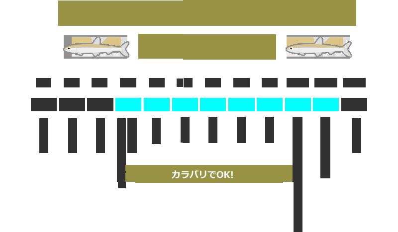 木崎湖ワカサギ釣りカレンダー