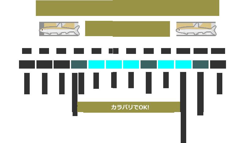 木崎湖ワカサギ釣りシーズン